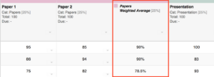 highlighted category average column in Sakai Gradebook