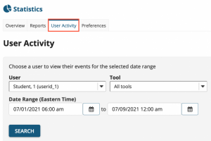 User Activity tab in Sakai Statistics tool