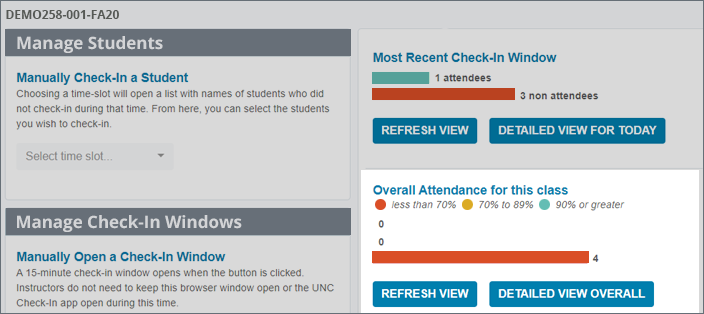 The UNC Check-in Dashboard with Overall Attendance for This Class highlighted in the lower right corner.